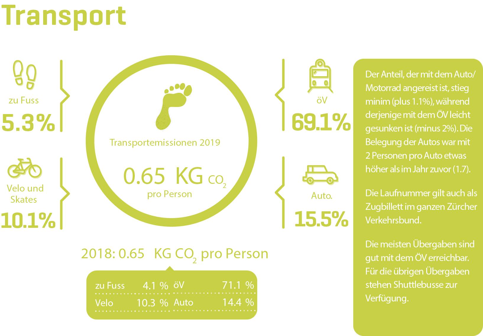 2019_kurzbericht_nachhaltigkeit_3