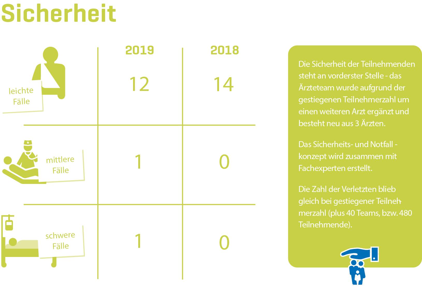 2019_kurzbericht_nachhaltigkeit_6
